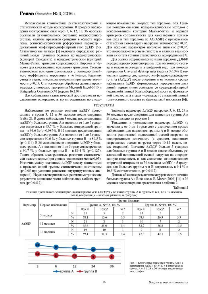 augmentaciya-kostnyx-defektov-distalnogo-otdela-page-2
