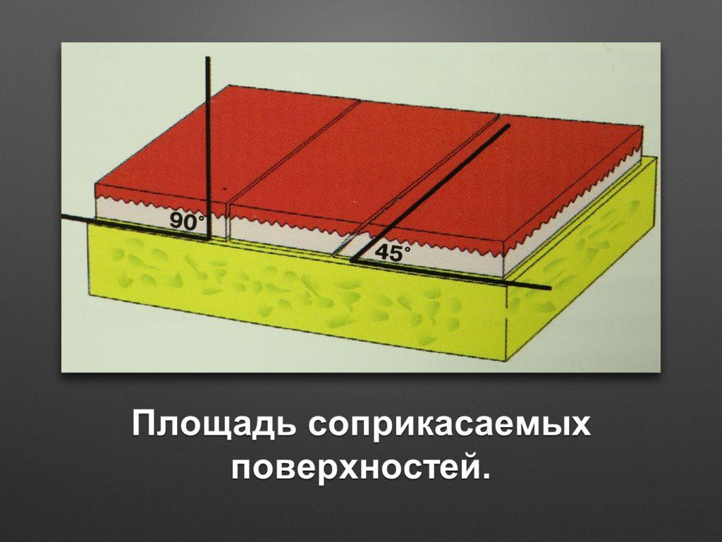 slajd10